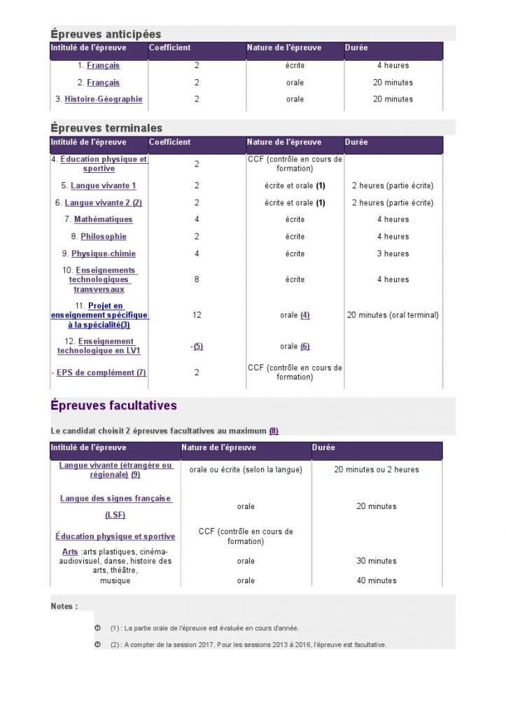 coefficient_nature_epreuves